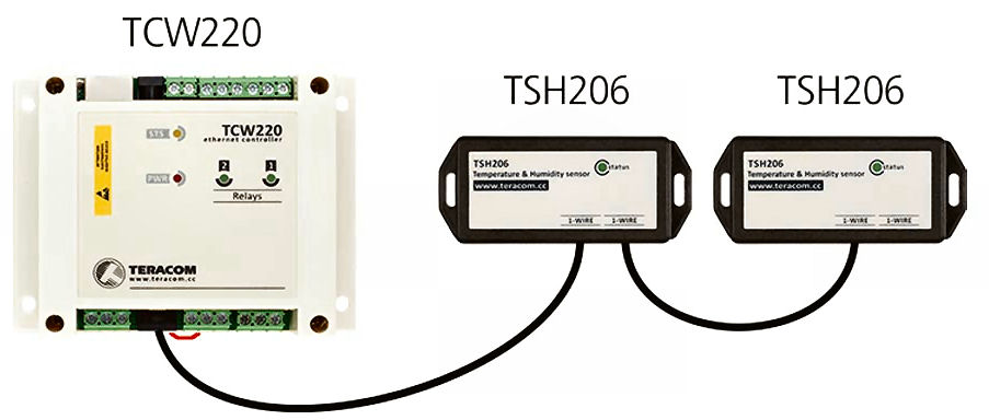 Ethernet data logger TCW220
